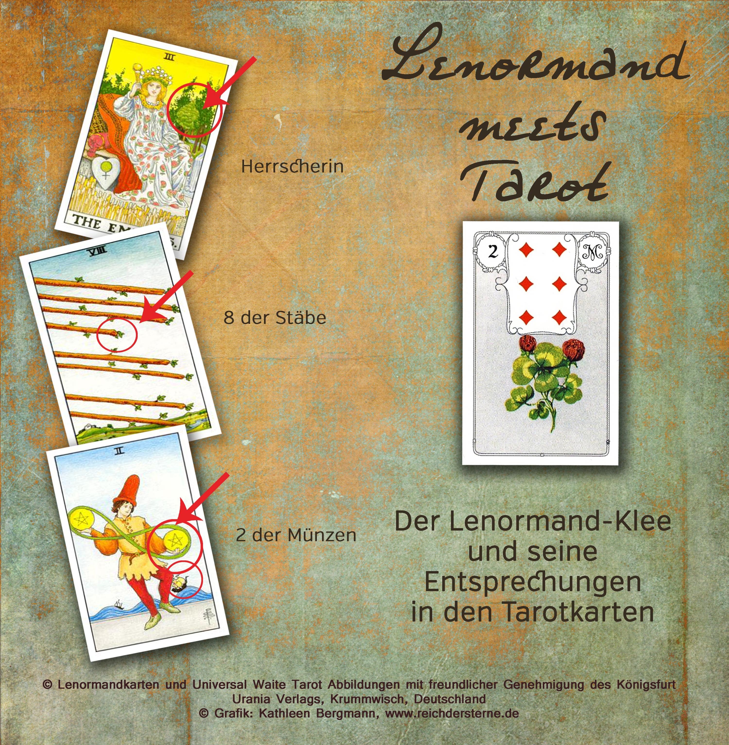 Lenormand Meets Tarot Der Klee Und Die Ihm Entsprechenden