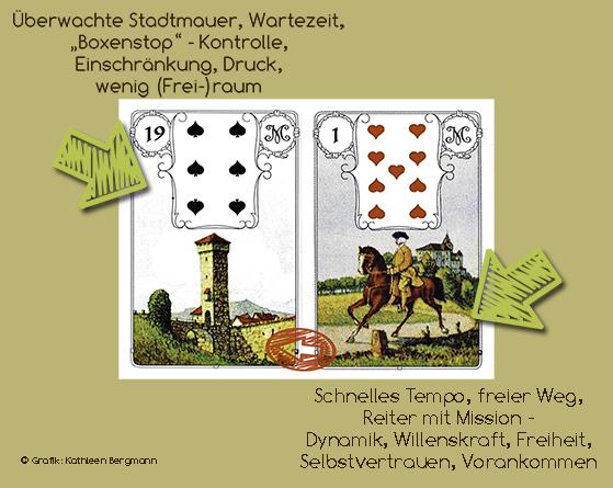 Lenormand leicht gemacht - wie aus dem Bilderbuch, Lenormand Karten Turm und Reiter